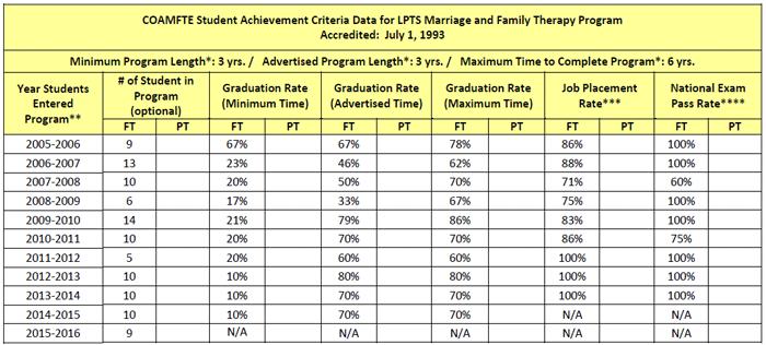 Student-Achievement-Data-2017v2